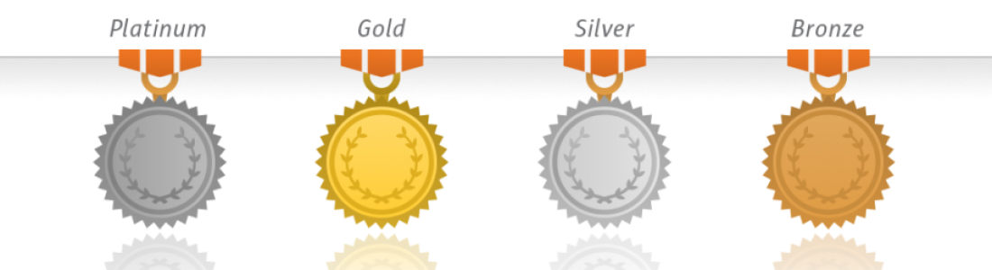 Metallic Levels for Individuals and Group Health Coverage (less than 50+ employees)